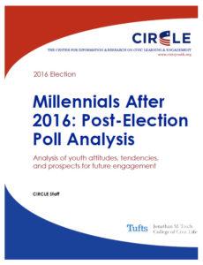 MillennialPollCover