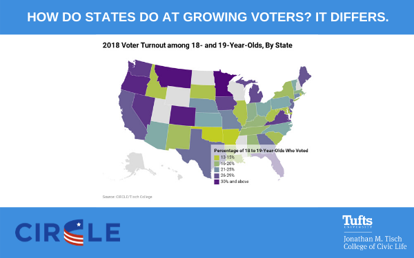 Growing Voters
